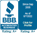 Affiliated Financing LLC is a BBB Accredited Economic Development Organization in Hoffman Estates, IL