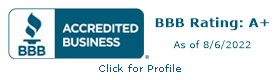 Total Systems Roofing, Inc. BBB Business Review